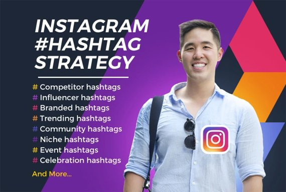 A graphic about Instagram and a hashtag strategy